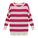 Stripes Round Neckline Long Sleeves Sweater/Inspired by FASHION IDOL Style / Women's Sweaters (FF-1001BE006-0751)