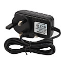 UK Standard Power Adapter for CCTV Cameras